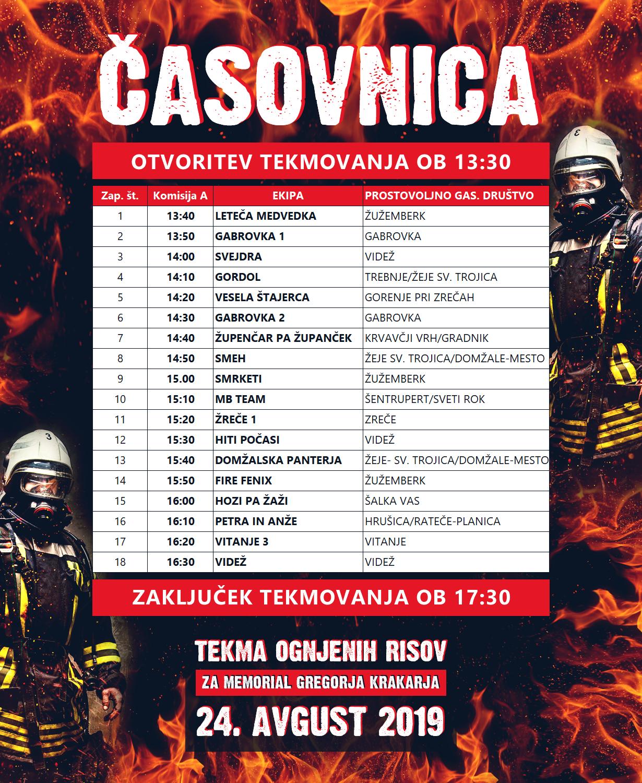 Fire Combat 2019 - Tekma Ognjneih risov za memorial Gregorja Krakarja